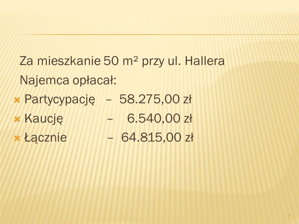 Za mieszkanie 50 m² przy ul. Hallera Najemca opłacał: Partycypację – 58.275,00 zł Kaucję – 6.540,00 zł Łącznie – 64.815,00 zł 7