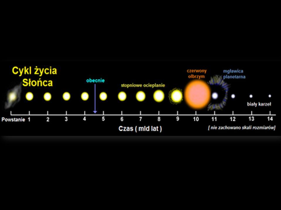 Słońce jest kulą zjonizowanego gazu o masie około 2×10 30 kg, z czego 74% stanowi wodór, 25% hel, a niespełna 1% pierwiastki cięższe i sporadycznie występujące proste związki chemiczne.