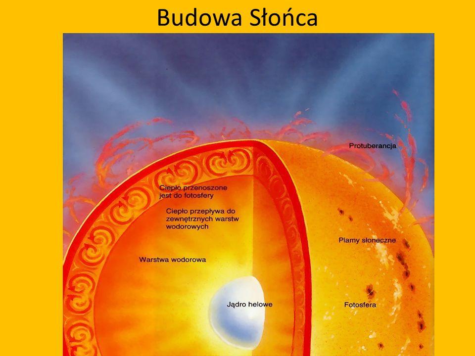 Ciekawostki Klasyfikacja: Gwiazda (typ G2 V) Średnica równikowa: 1.392.000 km Średnica południkowa: 1.392.000 km Temperatura max: 6.000 °C Temperatura min.: 3.870 °C Temperatura jądra: 15 mln °C Masa (Ziemia=1): 332.950 Gęstość (Woda=1): 1,41 Okres obrotu: W przybliżeniu 27 dni Przyśpieszenie grawitacyjne: 273 m/s2 Szybkość ucieczki: 620 km/s