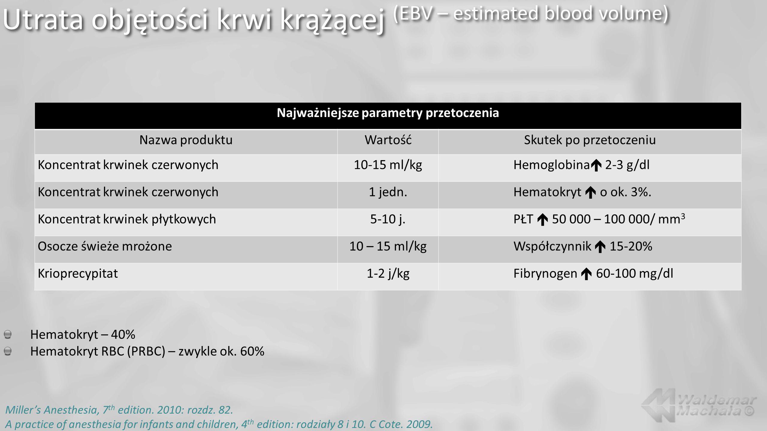 Utrata objętości krwi krążącej (EBV – estimated blood volume) Hematokryt – 40% Hematokryt RBC (PRBC) – zwykle ok. 60% Najważniejsze parametry przetocz