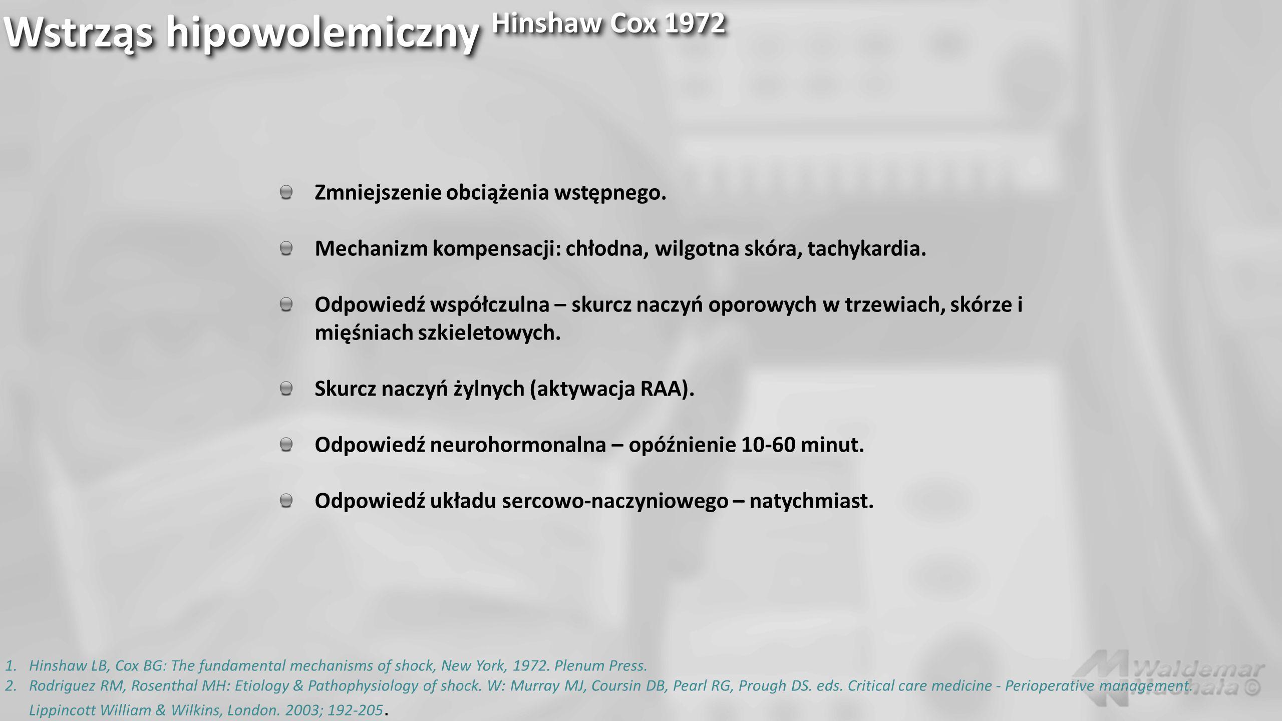 Wstrząs hipowolemiczny Hinshaw Cox 1972 Zmniejszenie obciążenia wstępnego. Mechanizm kompensacji: chłodna, wilgotna skóra, tachykardia. Odpowiedź wspó