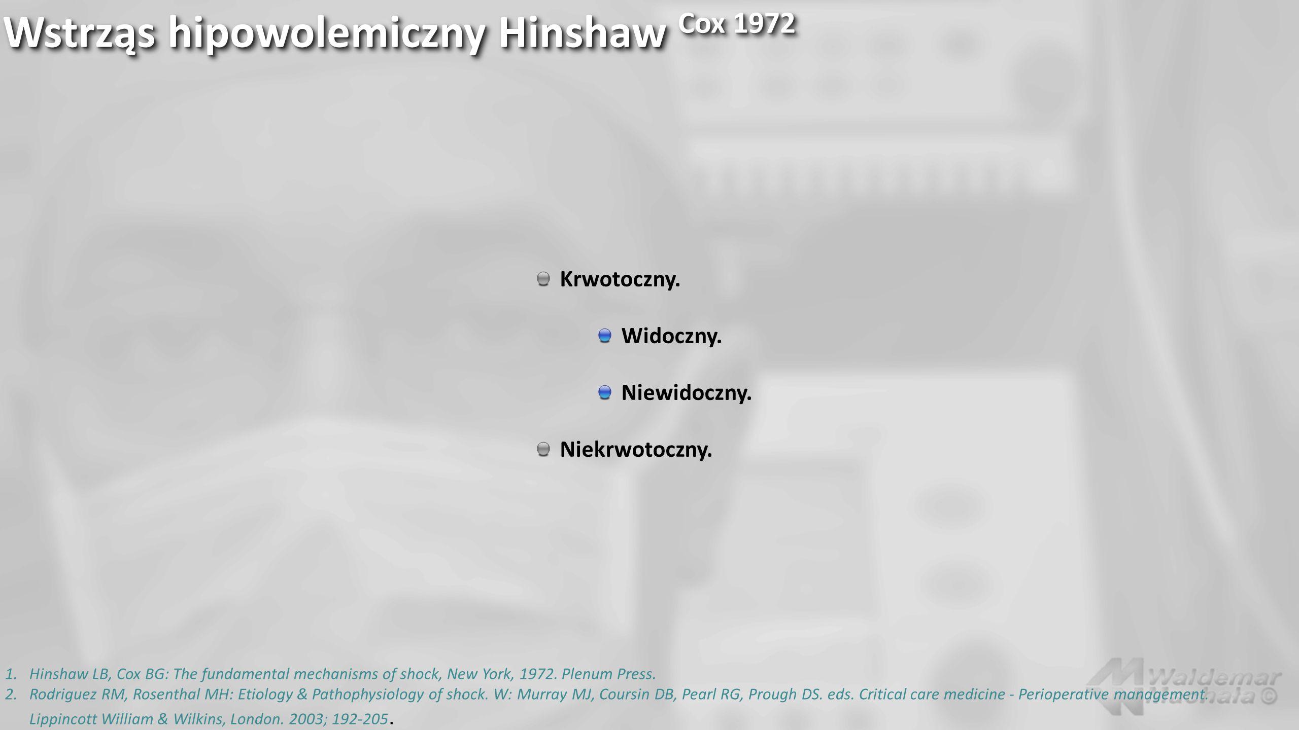 Wstrząs hipowolemiczny Hinshaw Cox 1972 Krwotoczny. Widoczny. Niewidoczny. Niekrwotoczny. 1.Hinshaw LB, Cox BG: The fundamental mechanisms of shock, N