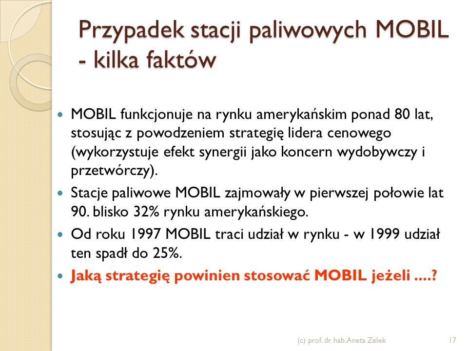 Przypadek orientacji strategicznej koncernu MOBIL (c) prof. dr hab. Aneta Zelek16 MOBIL wydobycieprzetwórstwodystrybucja Sieć stacji paliw Strategia k
