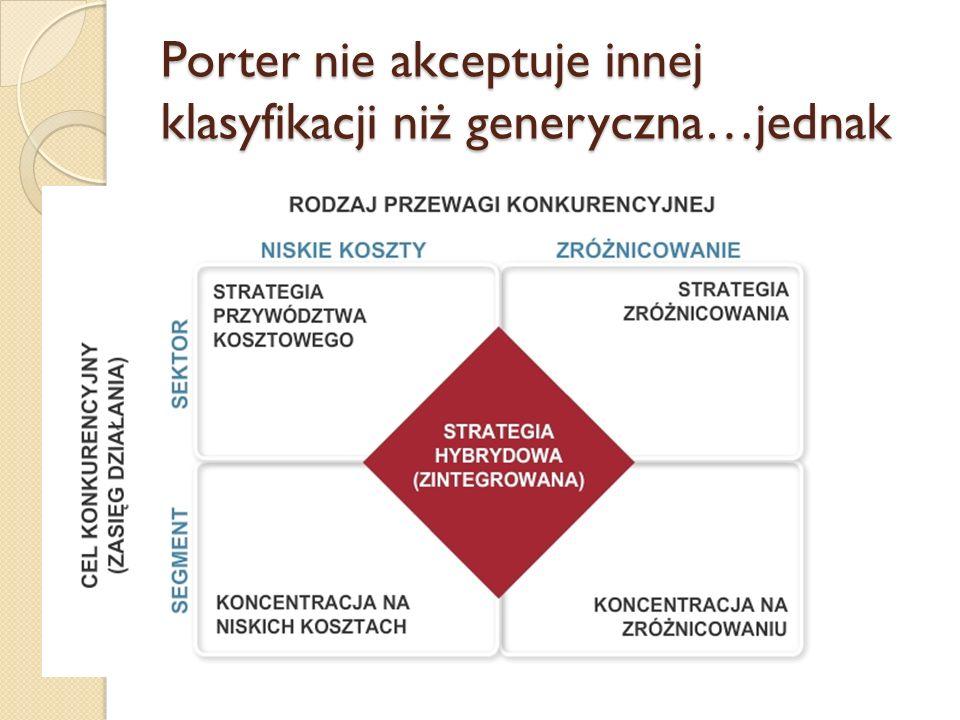 POZA SCHEMATEM MICHAELA PORTERA Alternatywne strategie SBU (c) prof. dr hab. Aneta Zelek24
