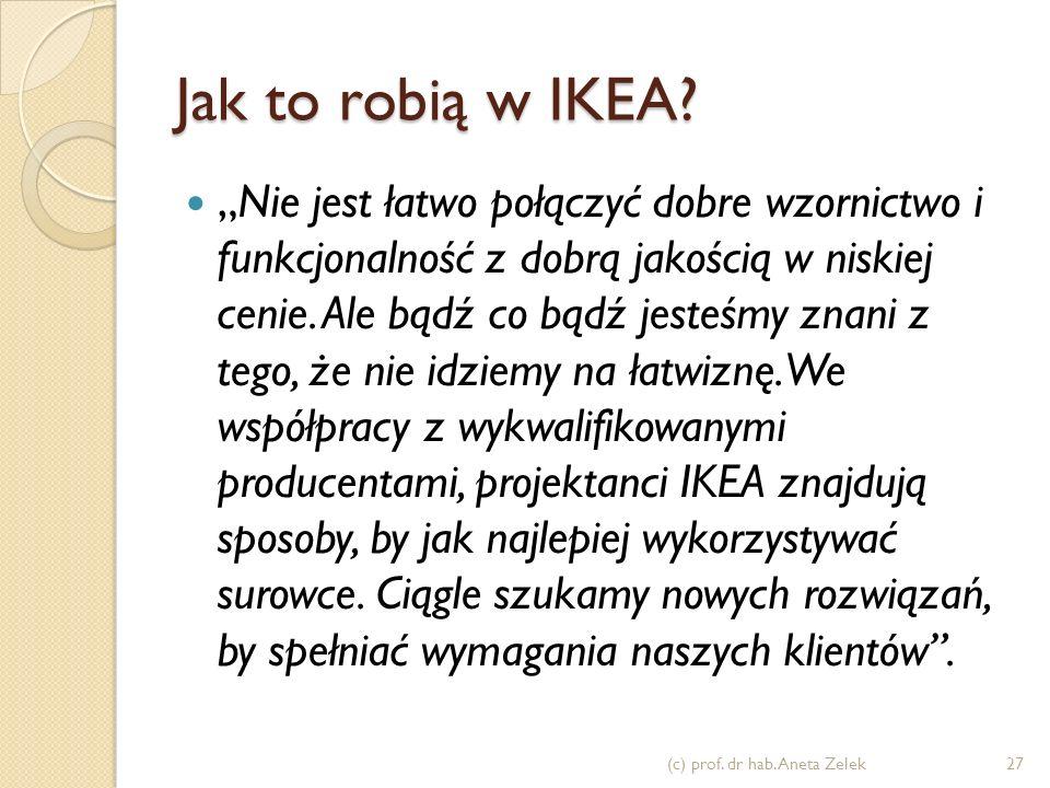 HYBRYDOWA STRATEGIA by IKEA (c) prof. dr hab. Aneta Zelek26 RYNEK DOCELOWY: MŁODZI LUDZIE (PIERWSZE MIESZKANIE) PRODUKT: WYRÓŹNIAJĄCY SIĘ DESIGN, WYRÓ