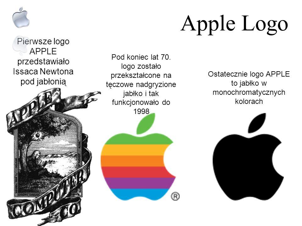 A PPLE I NC. Filozofia Blue Ocean jako czynnik sukcesu Apple