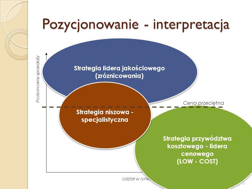 Pozycjonowanie - interpretacja (c) prof.dr hab.