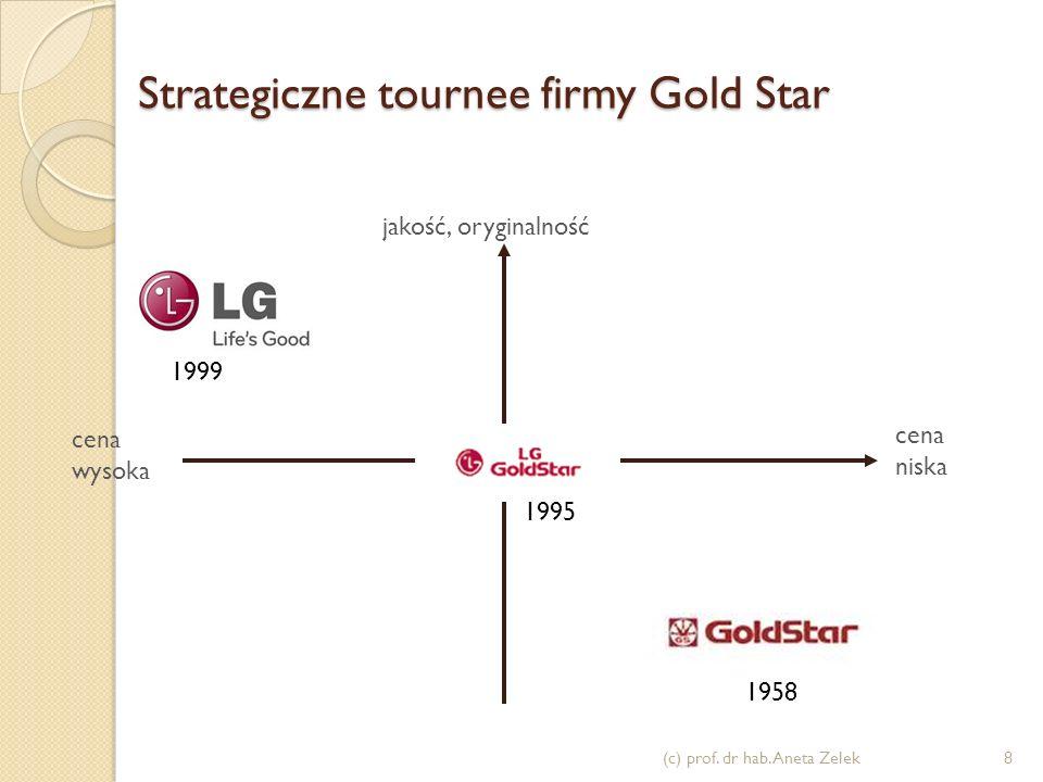 Strategiczne tournee firmy Gold Star (c) prof.dr hab.