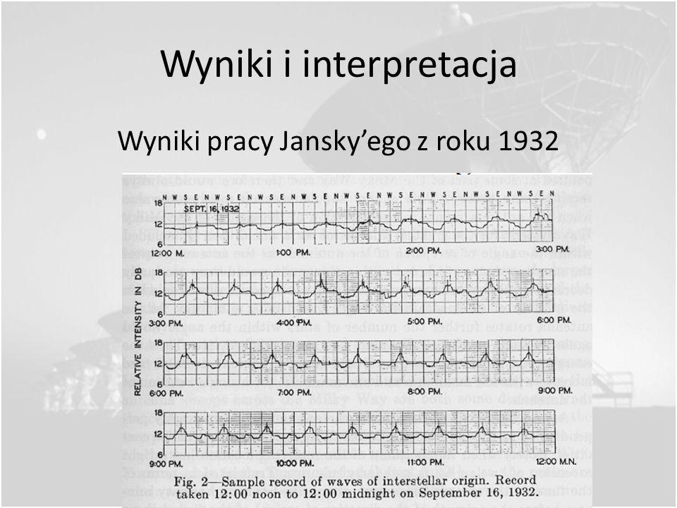 Współczesna rekonstrukcja anteny Janskyego