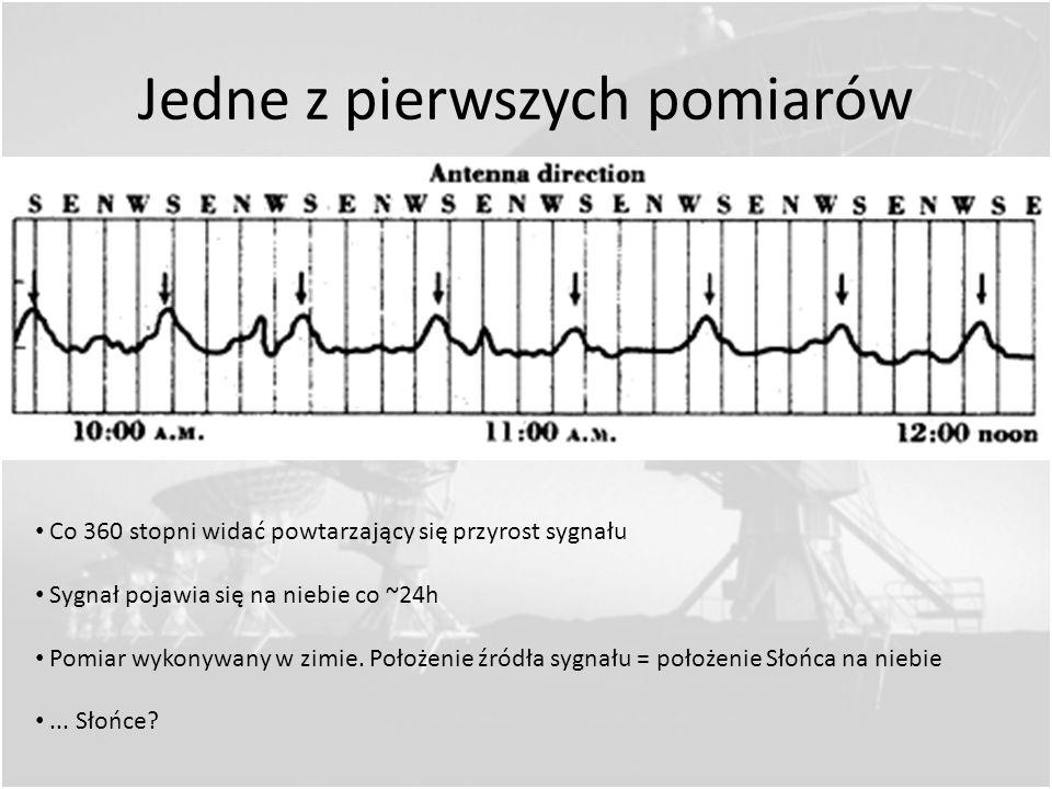 Wyniki i interpretacja Wyniki pracy Janskyego z roku 1932