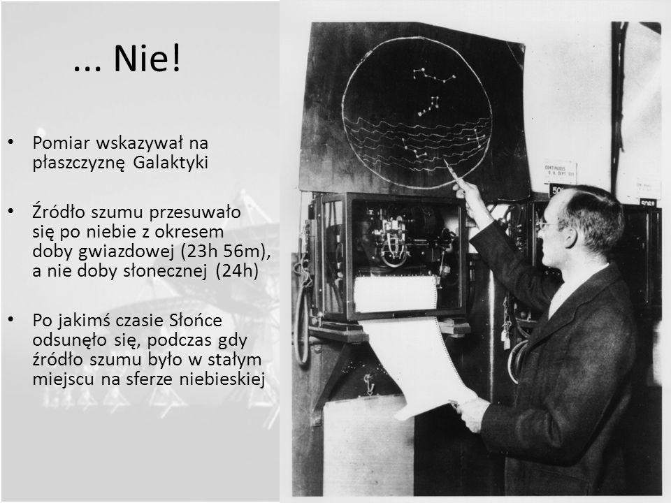 Jedne z pierwszych pomiarów Co 360 stopni widać powtarzający się przyrost sygnału Sygnał pojawia się na niebie co ~24h Pomiar wykonywany w zimie. Poło