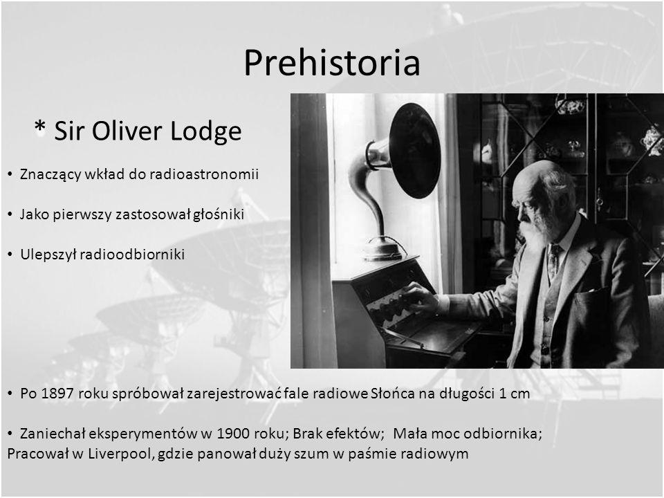 Prehistoria * Thomas Alva Edison Jako pierwszy (wg korespondencji) zaproponował obserwacje radiowe Słońca Plany (!) konstrukcji odbiornika fal radiowy