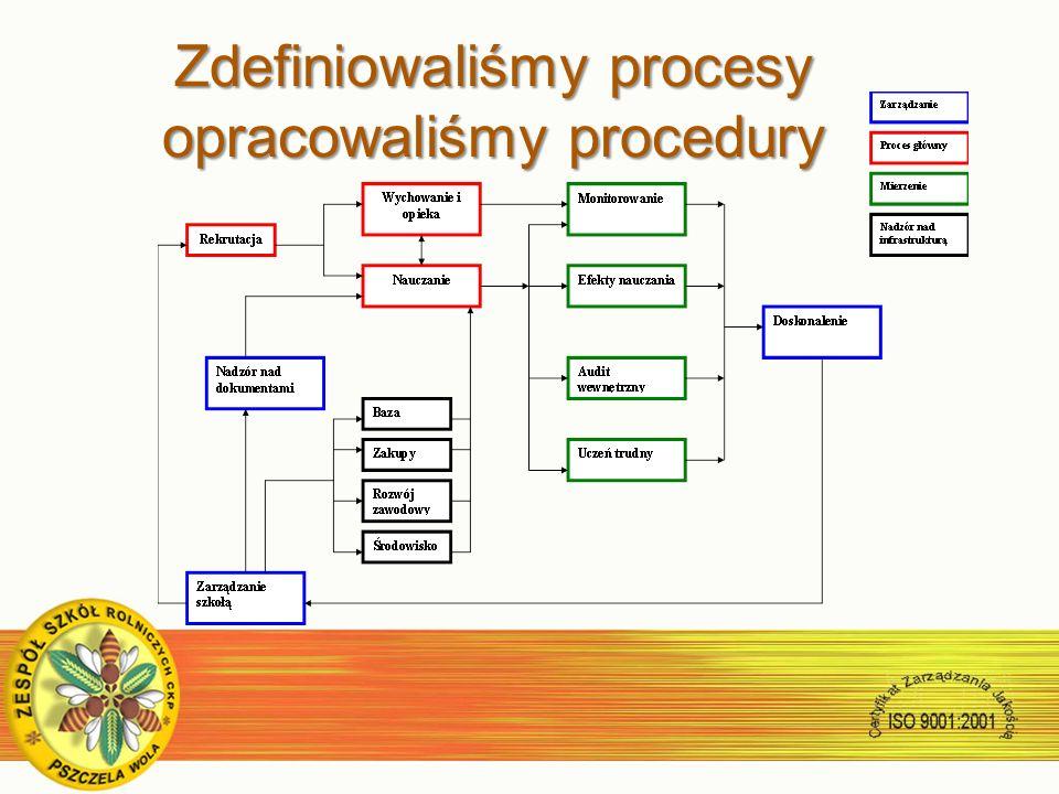 Zdefiniowaliśmy procesy opracowaliśmy procedury
