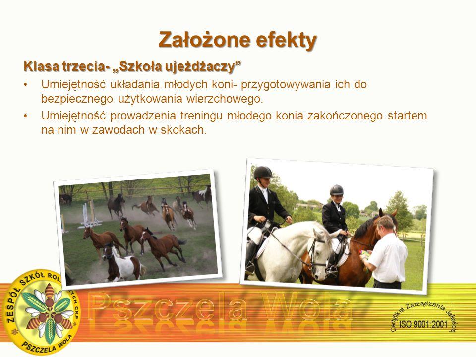 Założone efekty Założone efekty Klasa trzecia- Szkoła ujeżdżaczy Umiejętność układania młodych koni- przygotowywania ich do bezpiecznego użytkowania wierzchowego.