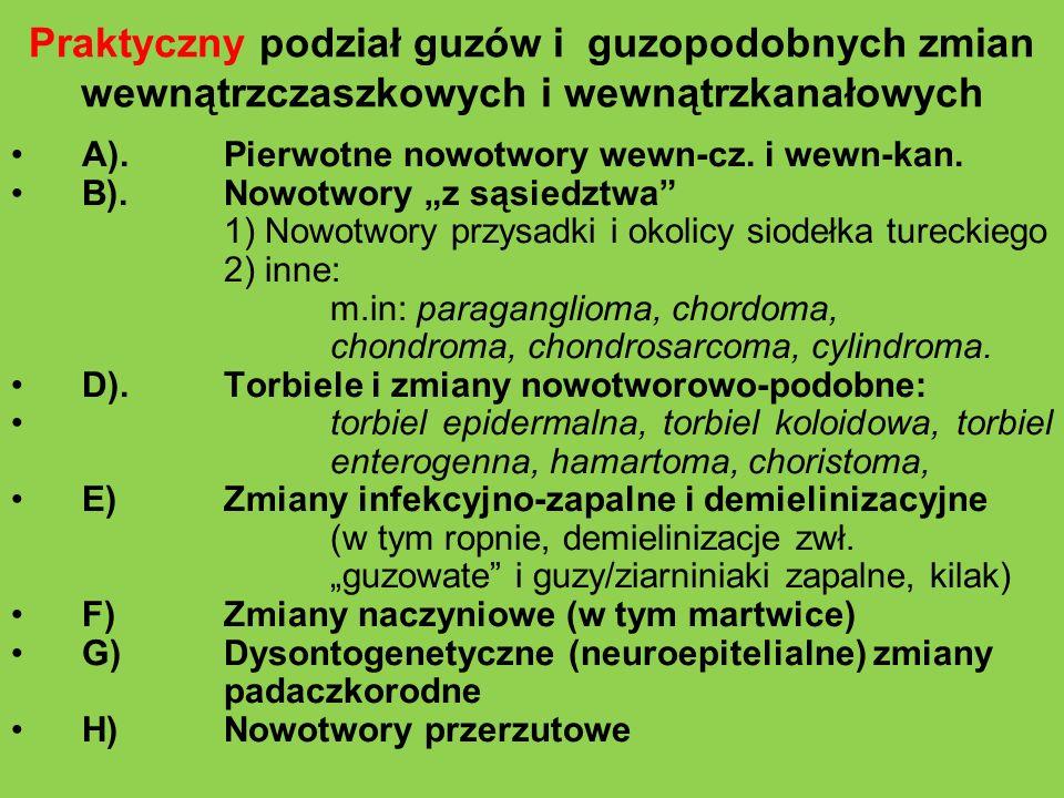 Praktyczny podział guzów i guzopodobnych zmian wewnątrzczaszkowych i wewnątrzkanałowych A). Pierwotne nowotwory wewn-cz. i wewn-kan. B). Nowotwory z s