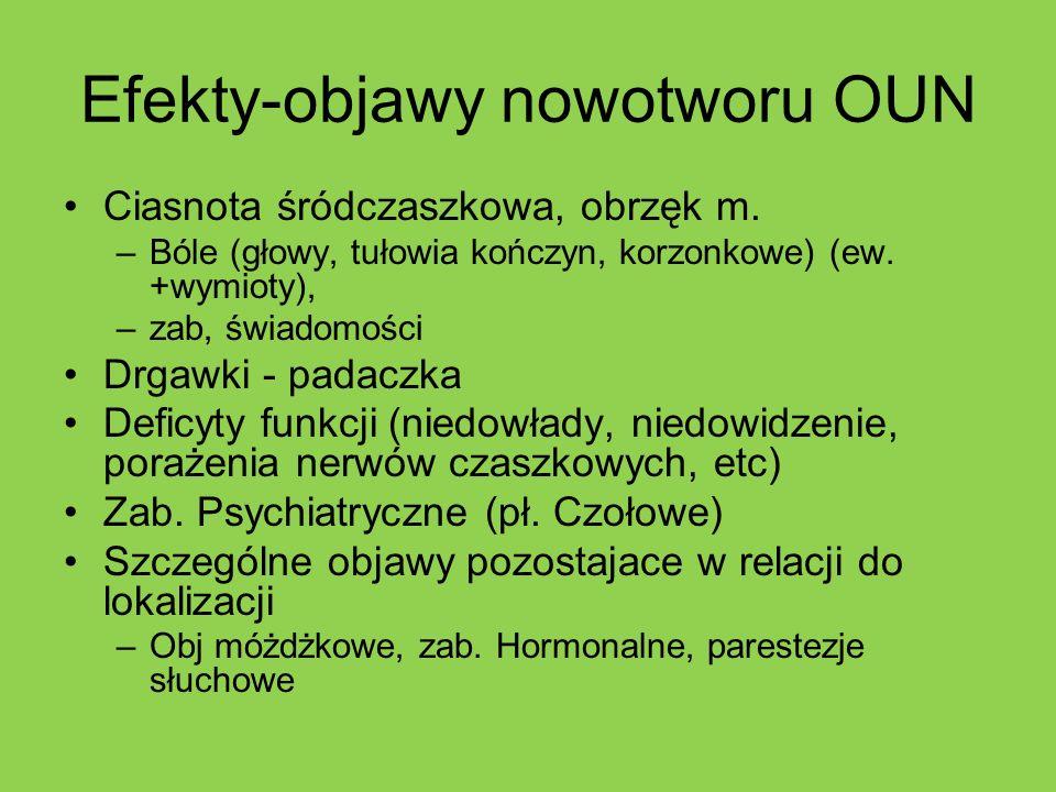 MENINFEAL MESENCHYMAL, NON-MENINGOTHELIAL TUMORS OPONOWE NOWOTWORY MEZENCHYMALNE, NIE-MENINGOTELIALNE LIPOMA ANGIOLIPOMA HIBERNOMA LIPOSARCOMA (INTRACRANIAL) SOLITARY FIBROUS TUMOUR FIBROSARCOMA MALIGNANT FIBROUS HISTIOCYTOMA LEIOMYOMA LEYOMYOMA LEIOMYOSARCOMA RHABDOMYOMA RHABDOMYOSARCOMA CHONDROMA CHONDROSARCOMA OSTEOMA OSTEOSARCOMA OSTEOCHONDROMA HAEMANGIOMA EPITHELIOID HAEMANGIOENDOTHELIOMA HAEMANGIOPERICYTOMA ANGIOSARCOMA KAPOSI SARCOMA