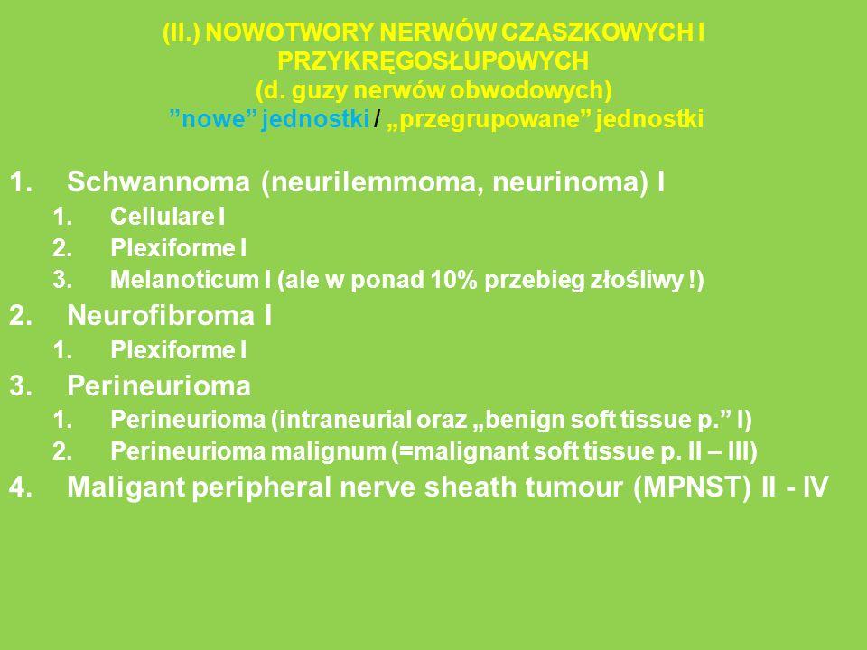 (II.) NOWOTWORY NERWÓW CZASZKOWYCH I PRZYKRĘGOSŁUPOWYCH (d. guzy nerwów obwodowych) nowe jednostki / przegrupowane jednostki 1.Schwannoma (neurilemmom