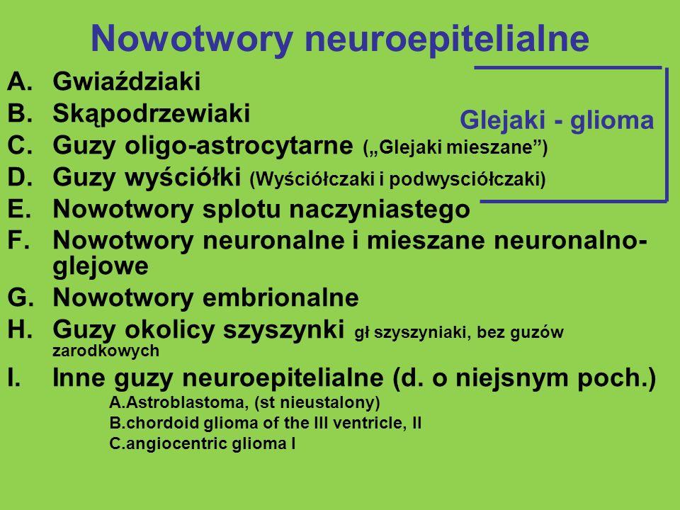 Astrocytomas (Gwiaździaki) A.Pilocytic astrocytoma (g.włosowatokomórkowy) I B.Diffuse astrocytoma (rozlany gwiaździak) II A.Fibrillary a.