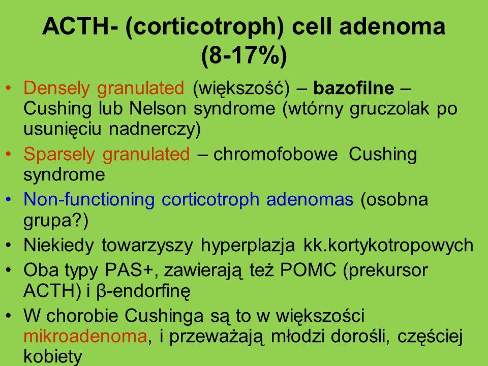 ACTH- (corticotroph) cell adenoma (8-17%) Densely granulated (większość) – bazofilne – Cushing lub Nelson syndrome (wtórny gruczolak po usunięciu nadn