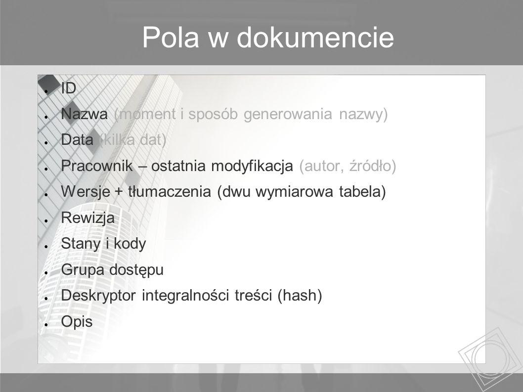 Pola w dokumencie ID Nazwa (moment i sposób generowania nazwy) Data (kilka dat) Pracownik – ostatnia modyfikacja (autor, źródło) Wersje + tłumaczenia (dwu wymiarowa tabela) Rewizja Stany i kody Grupa dostępu Deskryptor integralności treści (hash) Opis