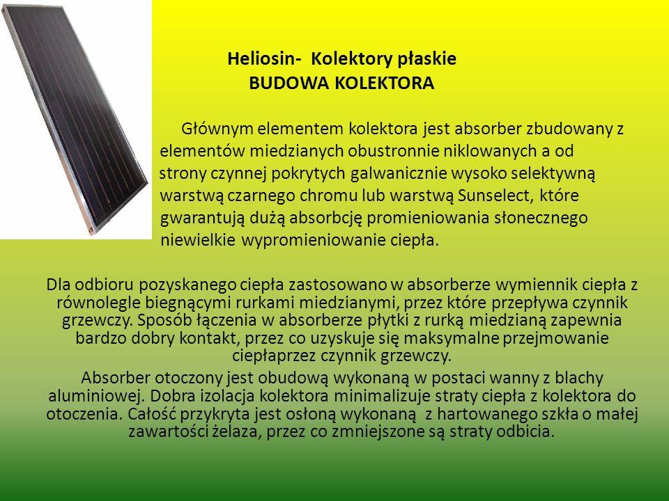 Heliosin- Kolektory płaskie BUDOWA KOLEKTORA Głównym elementem kolektora jest absorber zbudowany z elementów miedzianych obustronnie niklowanych a od