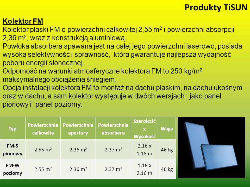 Produkty TiSUN Kolektor FM Kolektor płaski FM o powierzchni całkowitej 2,55 m 2 i powierzchni absorpcji 2,36 m 2, wraz z konstrukcją aluminiową. Powło