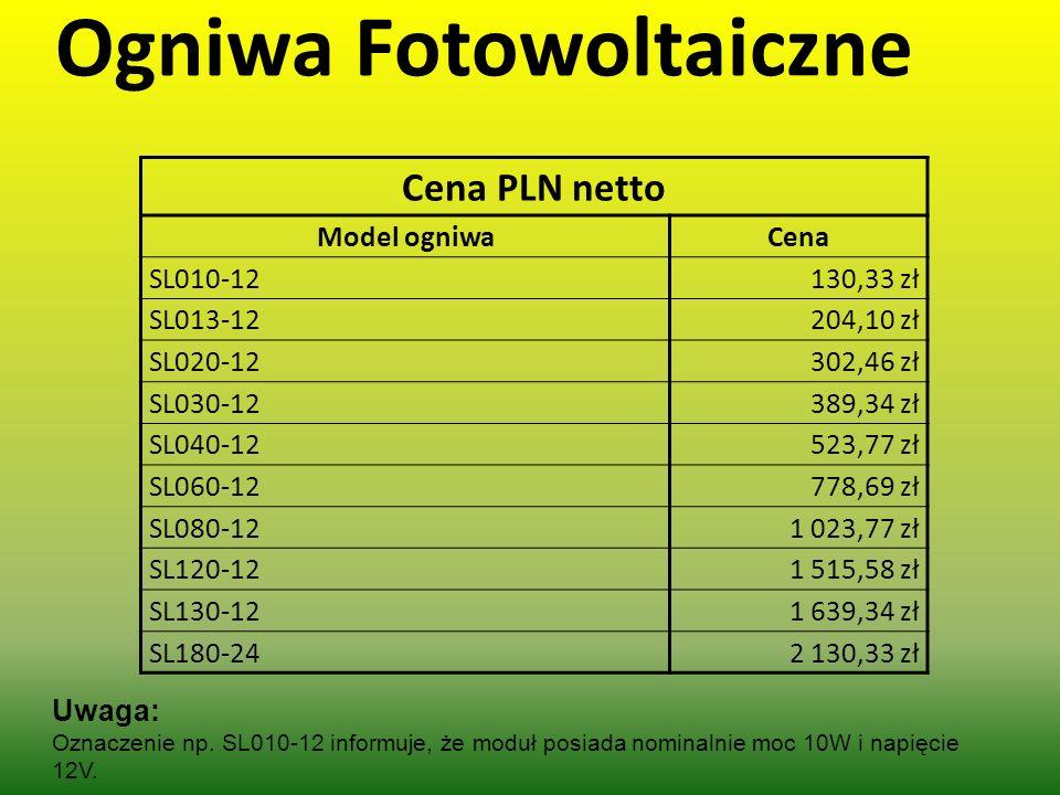 Ogniwa Fotowoltaiczne Cena PLN netto Model ogniwaCena SL010-12 130,33 zł SL013-12 204,10 zł SL020-12 302,46 zł SL030-12 389,34 zł SL040-12 523,77 zł S