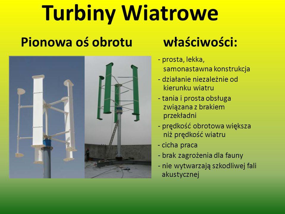 Turbiny Wiatrowe Pionowa oś obrotu właściwości: - prosta, lekka, samonastawna konstrukcja - działanie niezależnie od kierunku wiatru - tania i prosta