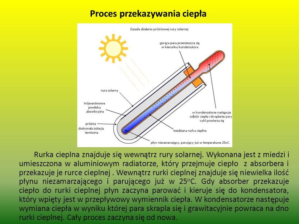 Proces przekazywania ciepła Rurka cieplna znajduje się wewnątrz rury solarnej. Wykonana jest z miedzi i umieszczona w aluminiowym radiatorze, który pr