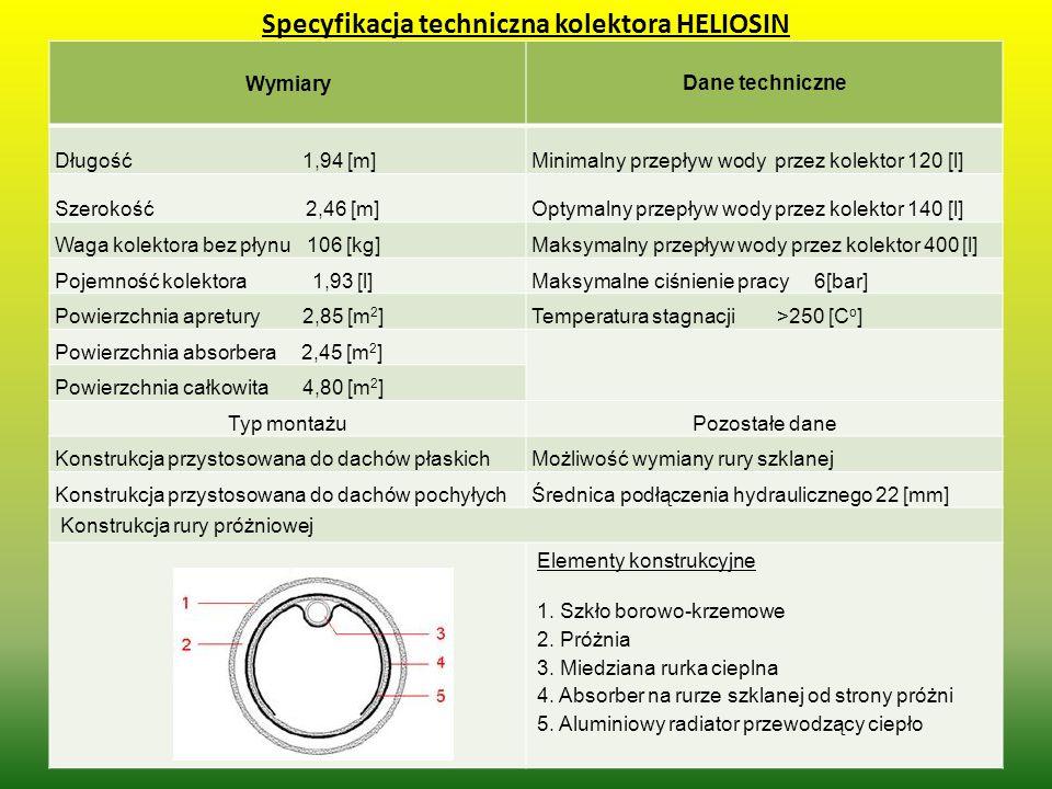Specyfikacja techniczna kolektora HELIOSIN Wymiary Dane techniczne Długość 1,94 [m]Minimalny przepływ wody przez kolektor 120 [l] Szerokość 2,46 [m]Op