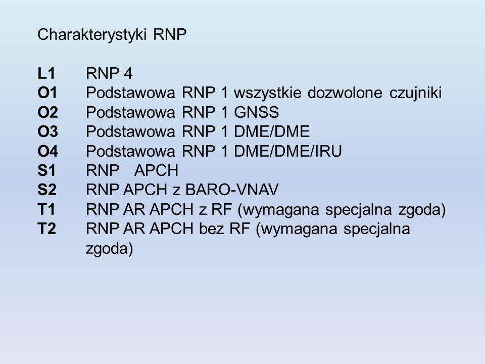 Charakterystyki RNP L1 RNP 4 O1 Podstawowa RNP 1 wszystkie dozwolone czujniki O2 Podstawowa RNP 1 GNSS O3 Podstawowa RNP 1 DME/DME O4 Podstawowa RNP 1 DME/DME/IRU S1 RNP APCH S2RNP APCH z BARO-VNAV T1 RNP AR APCH z RF (wymagana specjalna zgoda) T2 RNP AR APCH bez RF (wymagana specjalna zgoda)