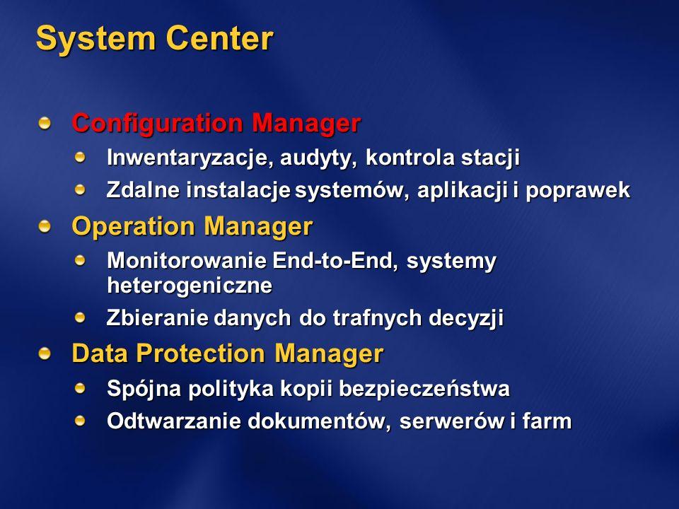 System Center Configuration Manager Inwentaryzacje, audyty, kontrola stacji Zdalne instalacje systemów, aplikacji i poprawek Operation Manager Monitorowanie End-to-End, systemy heterogeniczne Zbieranie danych do trafnych decyzji Data Protection Manager Spójna polityka kopii bezpieczeństwa Odtwarzanie dokumentów, serwerów i farm