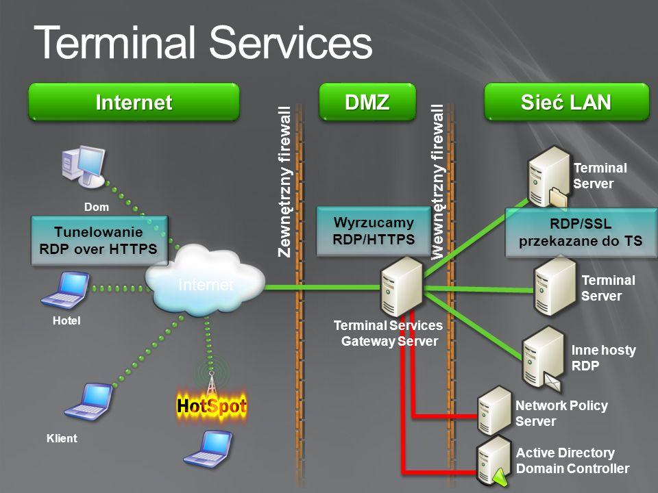 Konsolidacja serwerów podstawowy scenariusz Zarządzanie warstwą fizyczną i wirtualną
