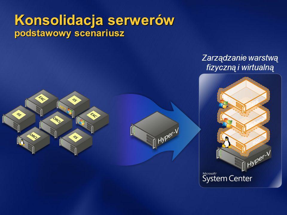 Hypervisor molityczny Prostszy niż nowoczesny kernel ale wciąż skomplikowany Własny model sterowników Hypervisor - mikrokernel Prostszy Wyższa stabilność i bezpieczeństwo Brak obcych elementów Sterowniki wewnątrz Gości Hypervisor VM 1 (Admin) VM 1 (Admin) VM 2 VM 3 Hardware Hypervisor VM 2 (Child) VM 2 (Child) VM 3 (Child) VM 3 (Child) Virtualization Stack Virtualization Stack VM 1 (Parent) Drivers Różne koncepcje Hyper-V Hypervisor