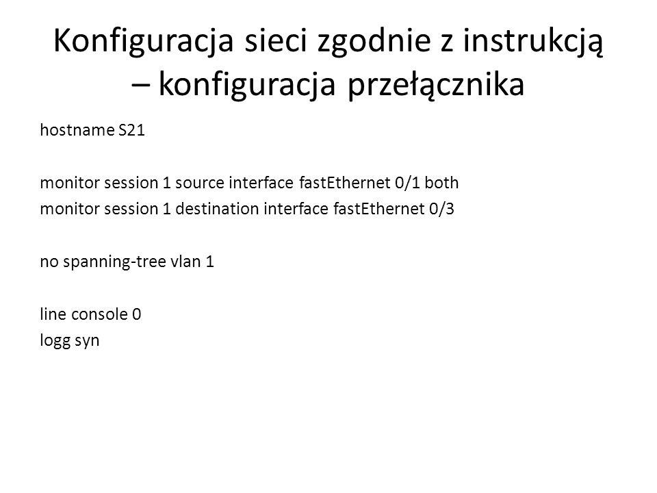 Konfiguracja sieci zgodnie z instrukcją – konfiguracja przełącznika hostname S21 monitor session 1 source interface fastEthernet 0/1 both monitor sess