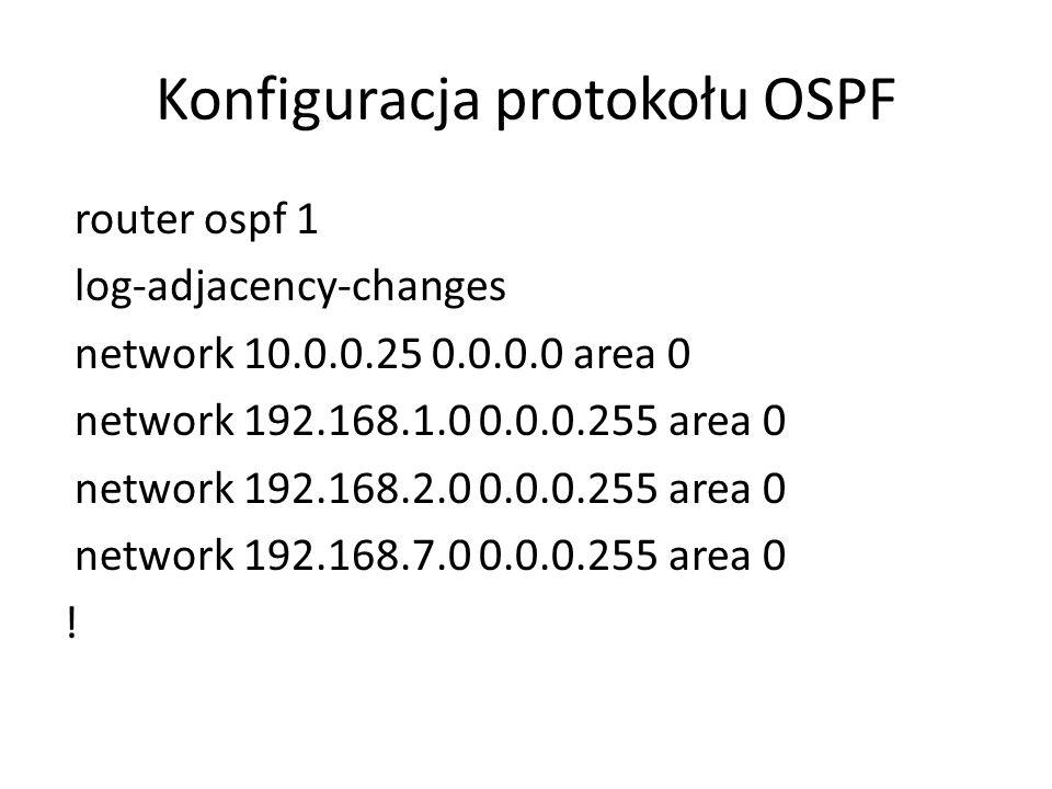 Konfiguracja protokołu OSPF router ospf 1 log-adjacency-changes network 10.0.0.25 0.0.0.0 area 0 network 192.168.1.0 0.0.0.255 area 0 network 192.168.