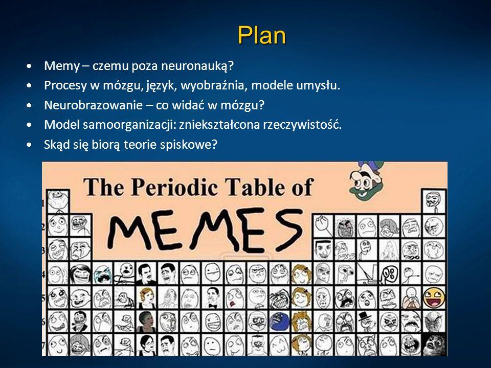 Plan Memy – czemu poza neuronauką.Procesy w mózgu, język, wyobraźnia, modele umysłu.