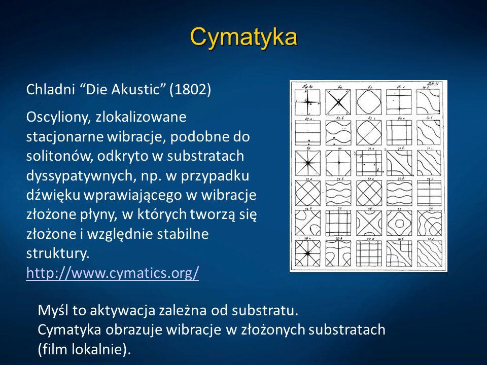 Cymatyka Myśl to aktywacja zależna od substratu.