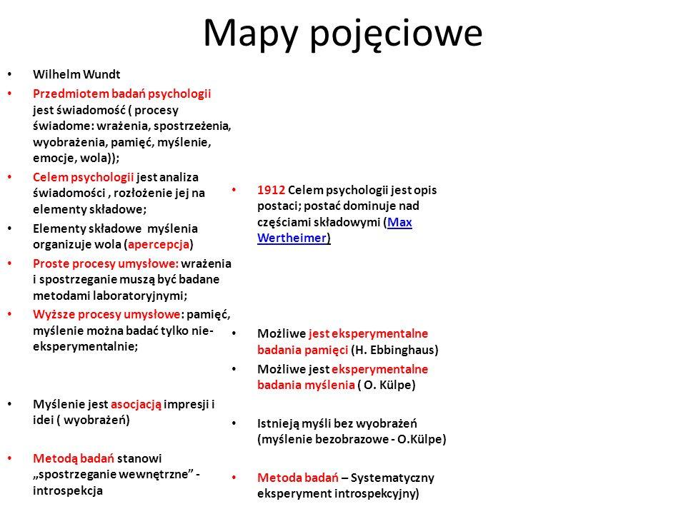Wczesna psychologia fenomenologiczna