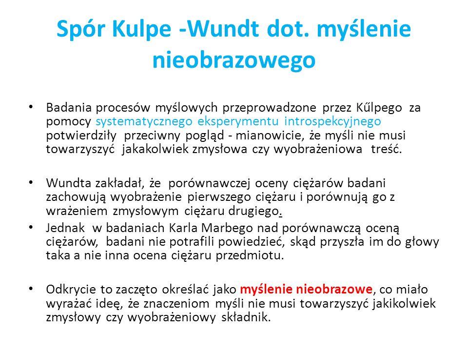 Spór Kulpe -Wundt dot.