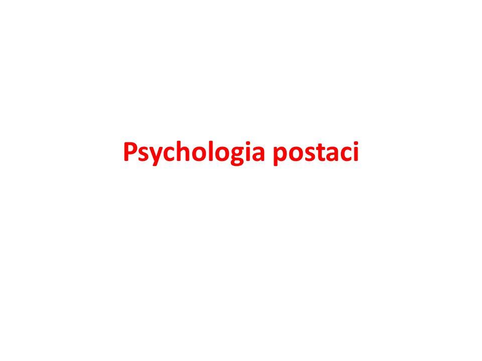 Psychologia postaci