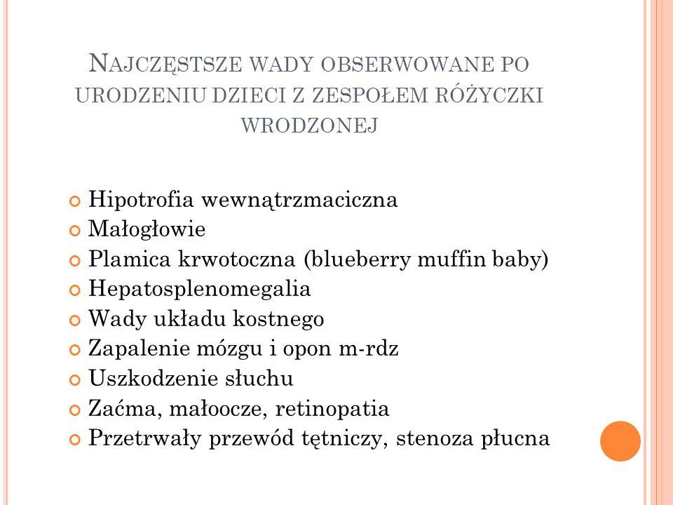N AJCZĘSTSZE WADY OBSERWOWANE PO URODZENIU DZIECI Z ZESPOŁEM RÓŻYCZKI WRODZONEJ Hipotrofia wewnątrzmaciczna Małogłowie Plamica krwotoczna (blueberry m