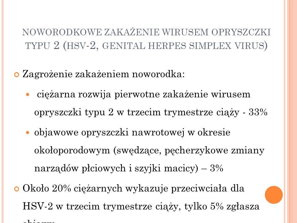 NOWORODKOWE ZAKAŻENIE WIRUSEM OPRYSZCZKI TYPU 2 ( HSV -2, GENITAL HERPES SIMPLEX VIRUS ) Zagrożenie zakażeniem noworodka: ciężarna rozwija pierwotne z