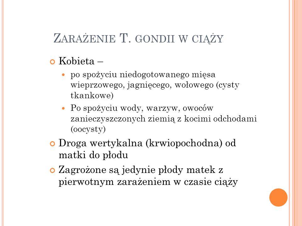 Z APOBIEGANIE I LECZENIE TOKSOPLAZMOZY WRODZONEJ – POSTĘPOWANIE Z NOWORODKIEM Swoiste IgM i IgA u noworodka są bardzo rzadko wykrywane Badania awidności IgG, metodą Immunoblottingu IgG oraz PCR Leczenie w pierwszym roku życia: Pirymetmina i sulfadiazyna oraz kwas folinowy (neutralizuje działanie toksyczne w/w leków na szpik kostny) przez 12 miesięcy W szczególnych przypadkach – dodatkowo glikokortykosterydy