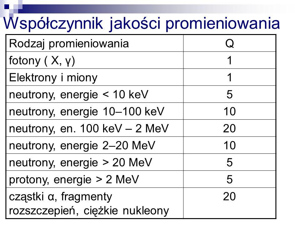 Współczynnik jakości promieniowania Rodzaj promieniowaniaQ fotony ( X, γ)1 Elektrony i miony1 neutrony, energie < 10 keV5 neutrony, energie 10–100 keV10 neutrony, en.