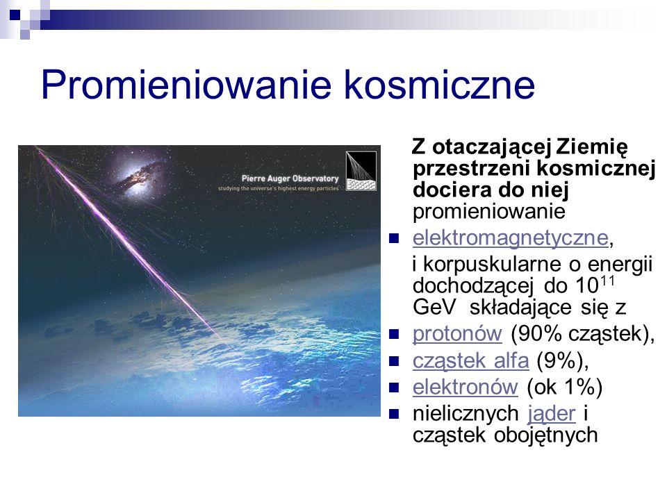 Promieniowanie kosmiczne Z otaczającej Ziemię przestrzeni kosmicznej dociera do niej promieniowanie elektromagnetyczne, elektromagnetyczne i korpuskularne o energii dochodzącej do 10 11 GeV składające się z protonów (90% cząstek), protonów cząstek alfa (9%), cząstek alfa elektronów (ok 1%) elektronów nielicznych jąder i cząstek obojętnychjąder