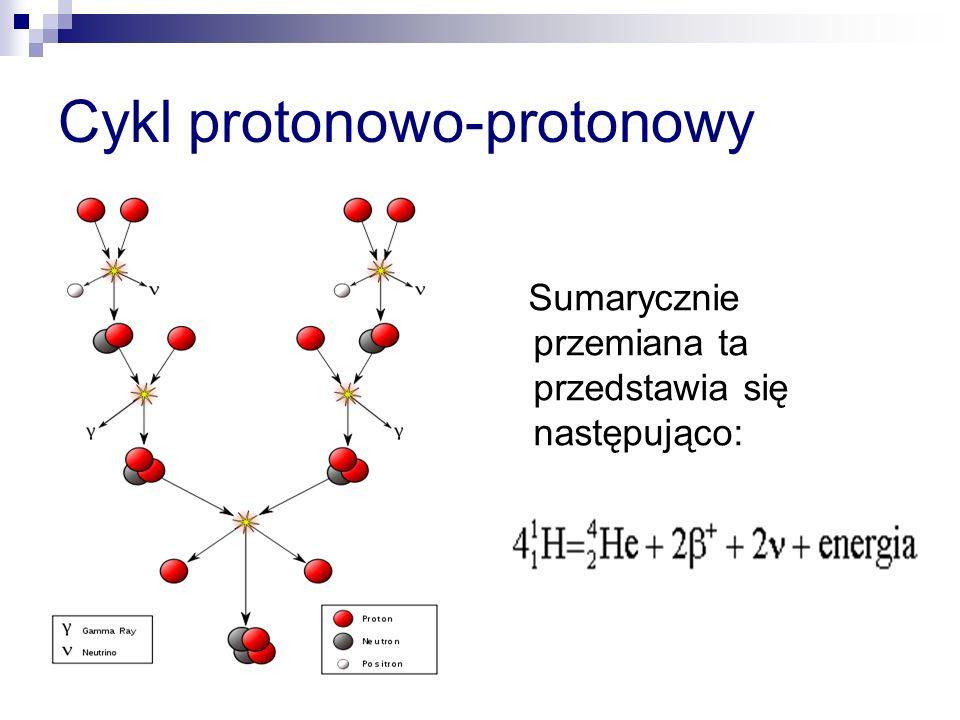 Cykl protonowo-protonowy Sumarycznie przemiana ta przedstawia się następująco: