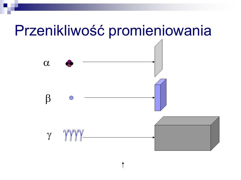 Równoważnik dawki Równoważnik dawki (dawka równoważna) H jest to iloczyn dawki pochłoniętej D i współczynnika jakości promieniowania Q.