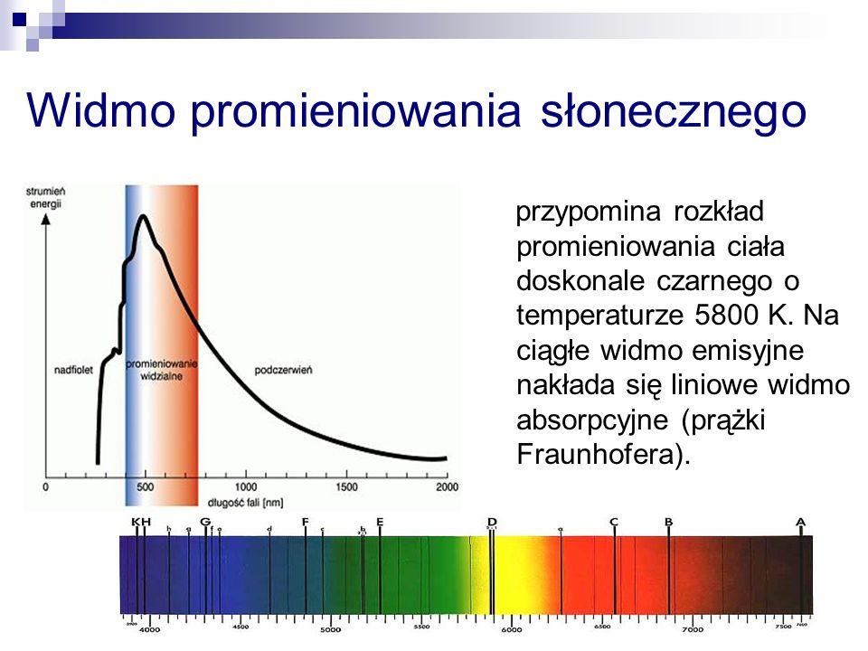 Widmo promieniowania słonecznego przypomina rozkład promieniowania ciała doskonale czarnego o temperaturze 5800 K.