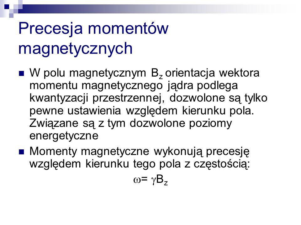 Precesja momentów magnetycznych W polu magnetycznym B z orientacja wektora momentu magnetycznego jądra podlega kwantyzacji przestrzennej, dozwolone są tylko pewne ustawienia względem kierunku pola.